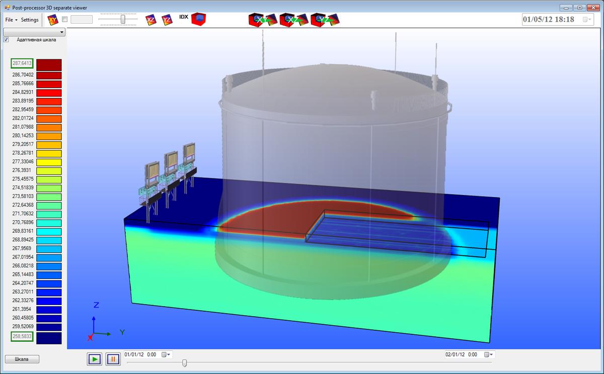 FSA-prognoz: 3D 仿真结果