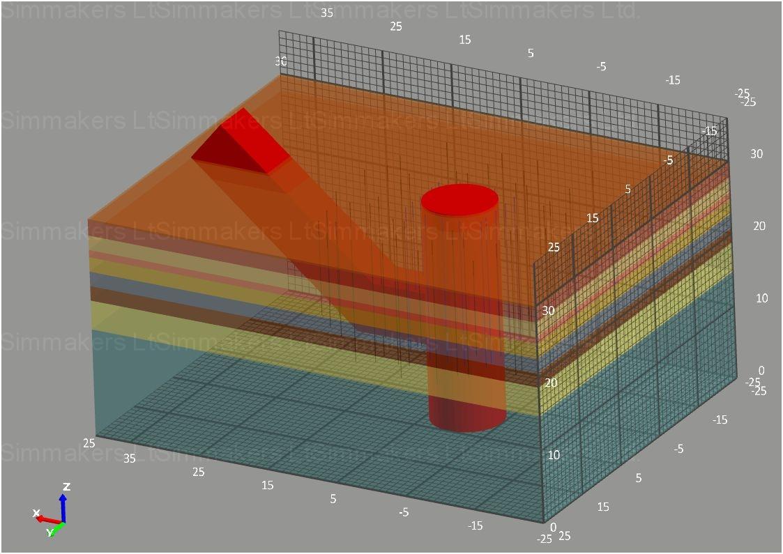3D computational domain model