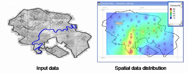 Spatial data distribution